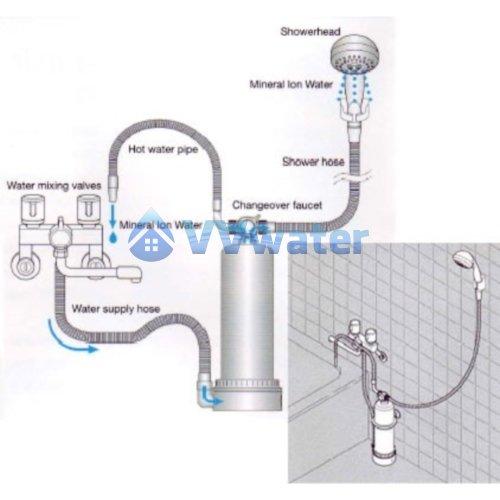 Anespa / ANSP-01 Enagic Anespa Mineral Ion Water Spa