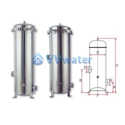 Commercial Use Micro Filter System